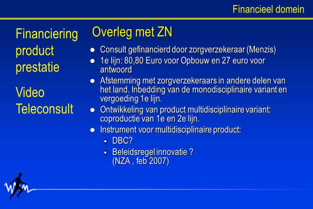 Overleg met ZN Consult gefinancierd door zorgverzekeraar (Menzis) Consult gefinancierd door zorgverzekeraar (Menzis) 1e lijn: 80,80 Euro voor Opbouw e