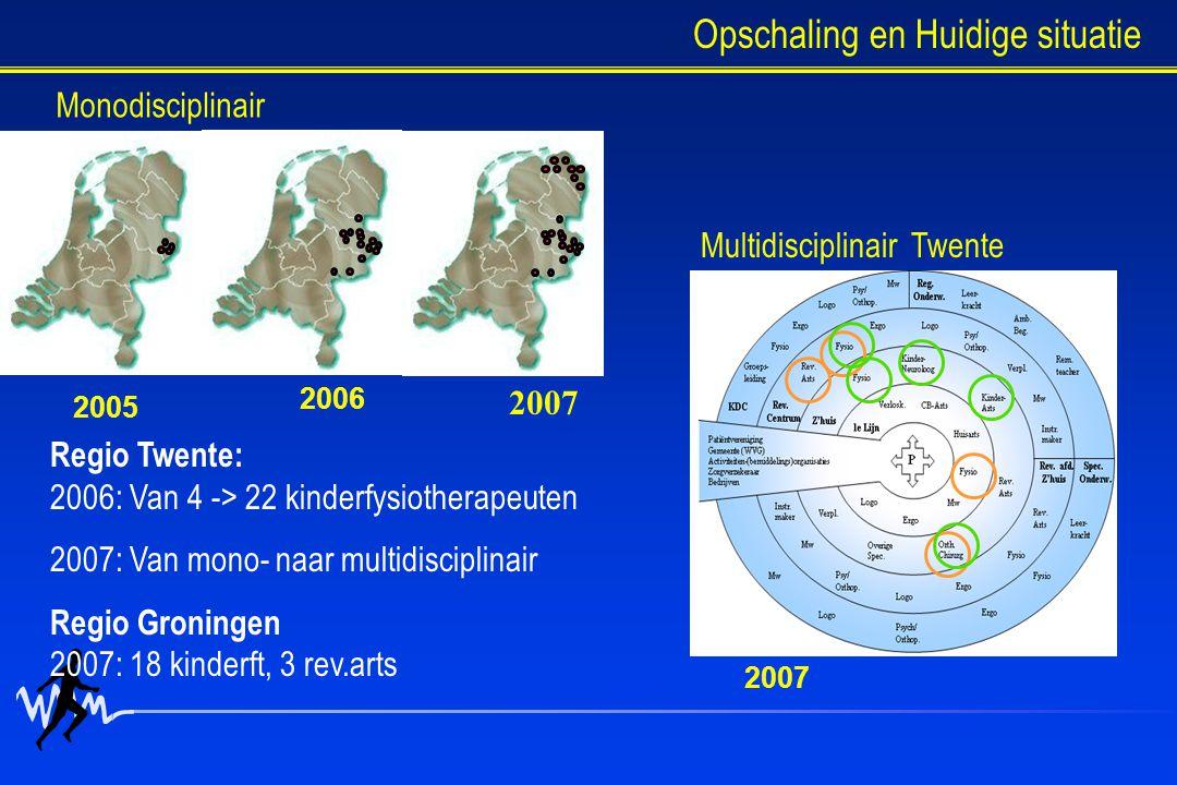Regio Twente: 2006: Van 4 -> 22 kinderfysiotherapeuten 2007: Van mono- naar multidisciplinair Regio Groningen 2007: 18 kinderft, 3 rev.arts Opschaling