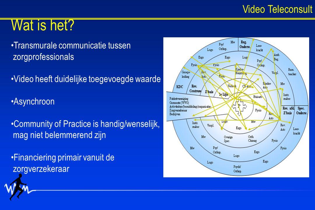 Video Teleconsult Wat is het? Transmurale communicatie tussen zorgprofessionals Video heeft duidelijke toegevoegde waarde Asynchroon Community of Prac