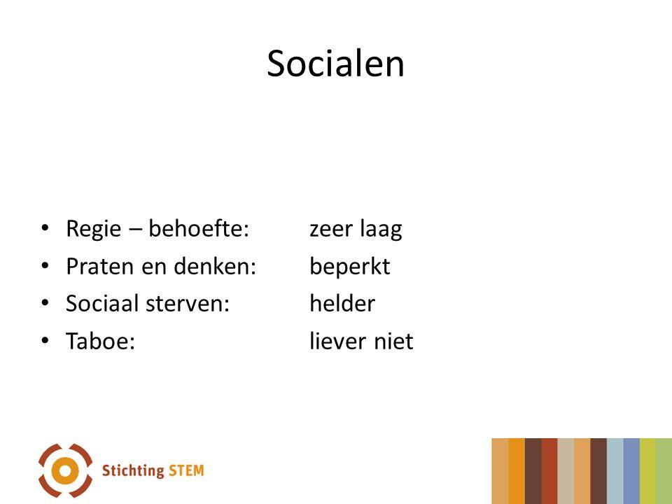 Socialen Regie – behoefte: zeer laag Praten en denken:beperkt Sociaal sterven: helder Taboe:liever niet
