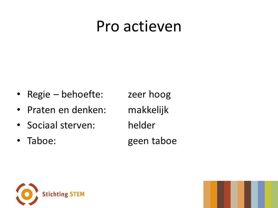 Pro actieven Regie – behoefte: zeer hoog Praten en denken: makkelijk Sociaal sterven: helder Taboe: geen taboe