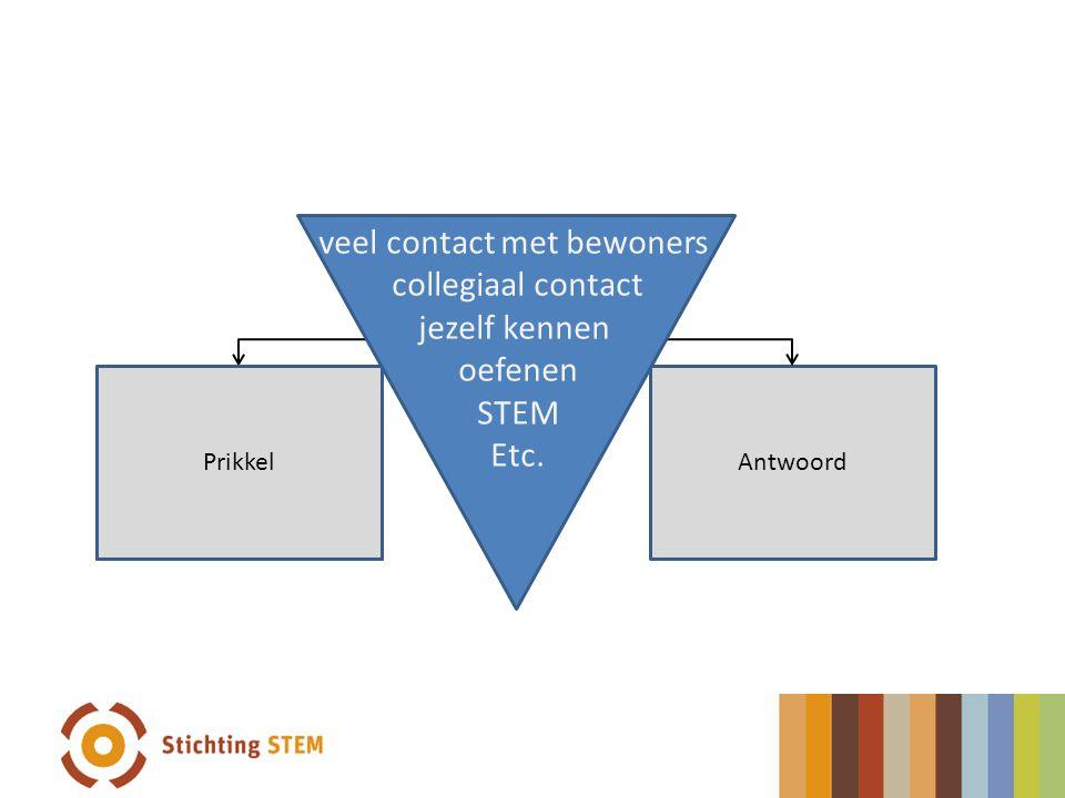 PrikkelAntwoord Prikkel veel contact met bewoners collegiaal contact jezelf kennen oefenen STEM Etc.