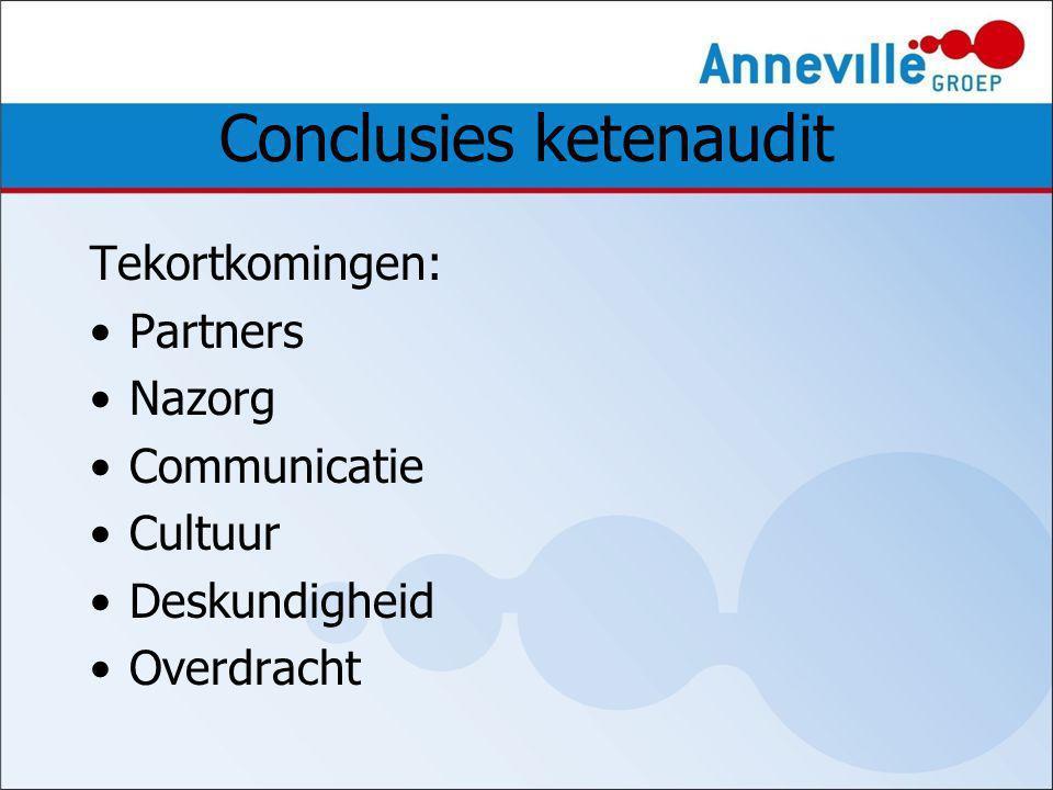 Conclusies ketenaudit Tekortkomingen: Partners Nazorg Communicatie Cultuur Deskundigheid Overdracht