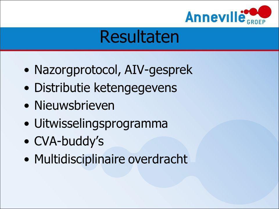 Resultaten Nazorgprotocol, AIV-gesprek Distributie ketengegevens Nieuwsbrieven Uitwisselingsprogramma CVA-buddy's Multidisciplinaire overdracht