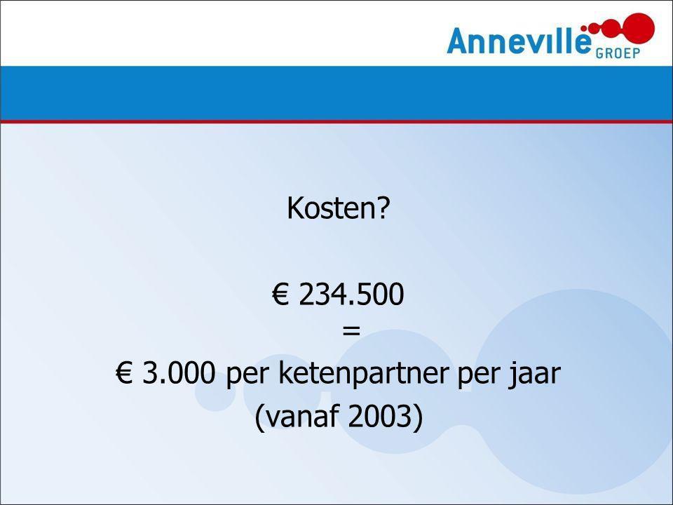 € 234.500 = € 3.000 per ketenpartner per jaar (vanaf 2003)