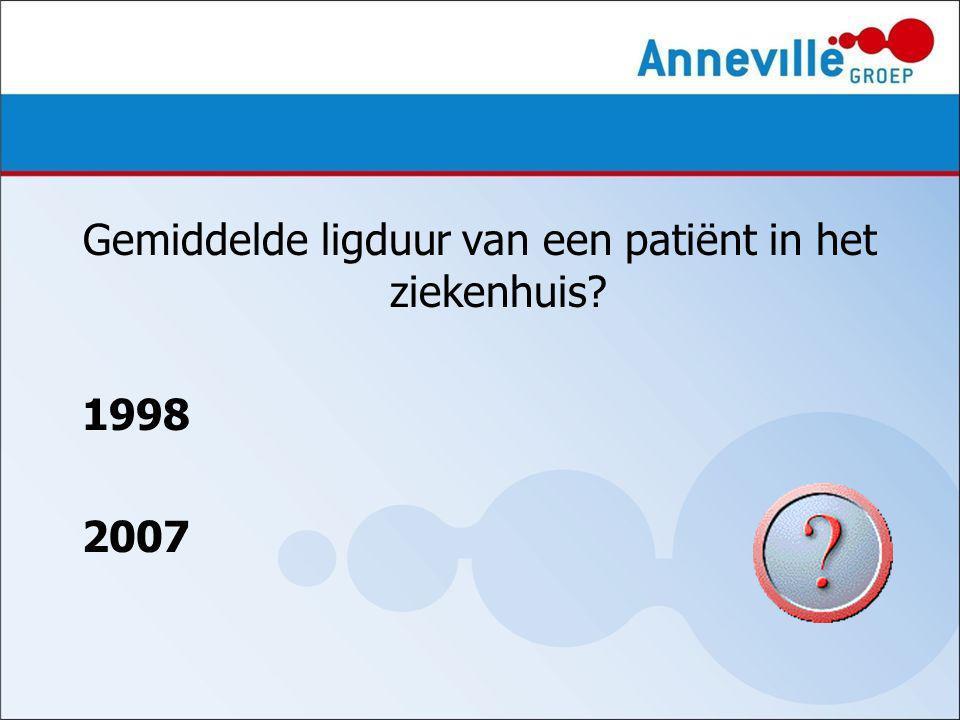 Gemiddelde ligduur van een patiënt in het ziekenhuis 1998 2007