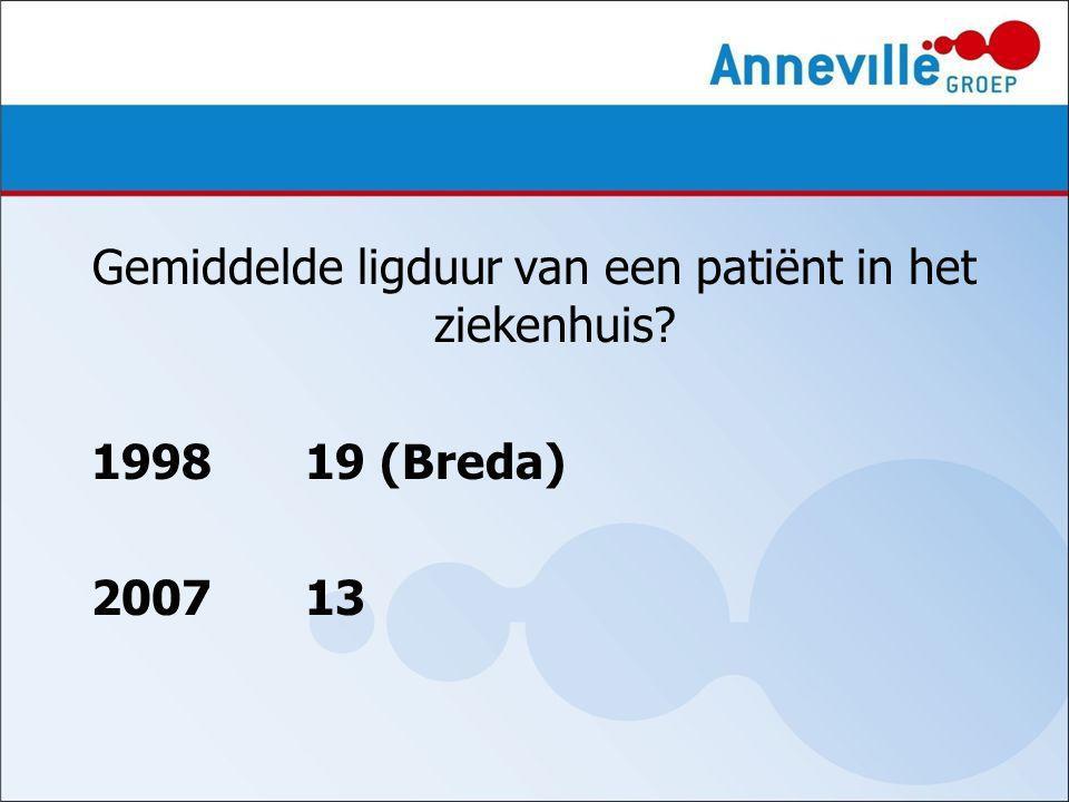 Gemiddelde ligduur van een patiënt in het ziekenhuis 199819 (Breda) 200713