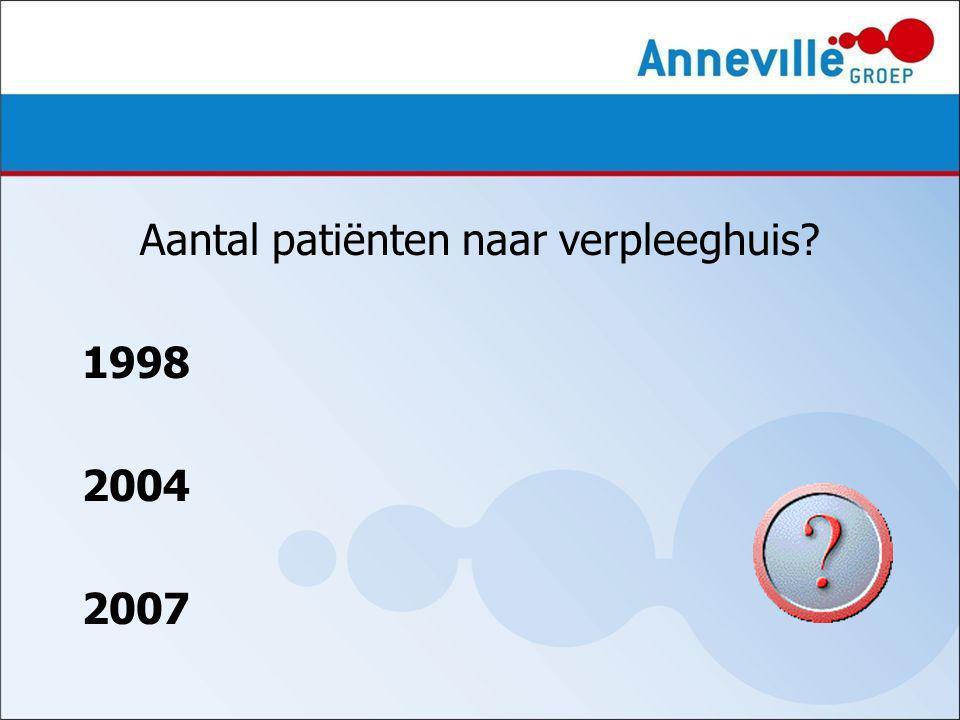 Aantal patiënten naar verpleeghuis? 199836 (12%) 2004156 2007151
