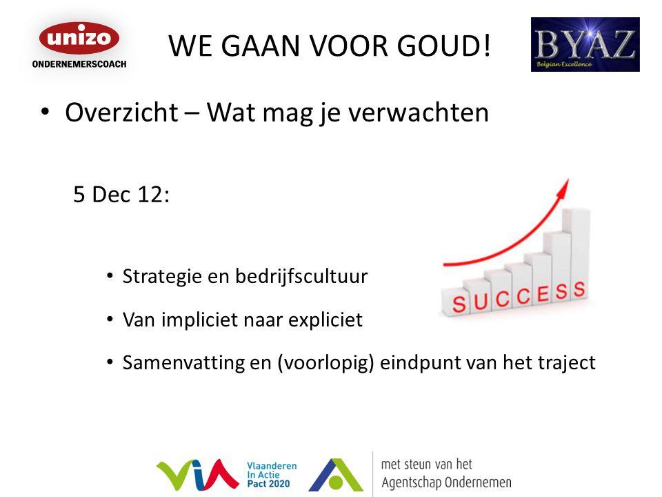 WE GAAN VOOR GOUD! Overzicht – Wat mag je verwachten 5 Dec 12: Strategie en bedrijfscultuur Van impliciet naar expliciet Samenvatting en (voorlopig) e