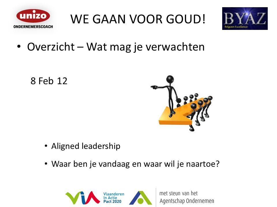 WE GAAN VOOR GOUD! Overzicht – Wat mag je verwachten 8 Feb 12 Aligned leadership Waar ben je vandaag en waar wil je naartoe?