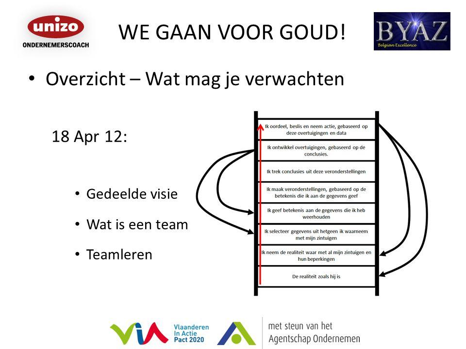 WE GAAN VOOR GOUD! Overzicht – Wat mag je verwachten 18 Apr 12: Gedeelde visie Wat is een team Teamleren