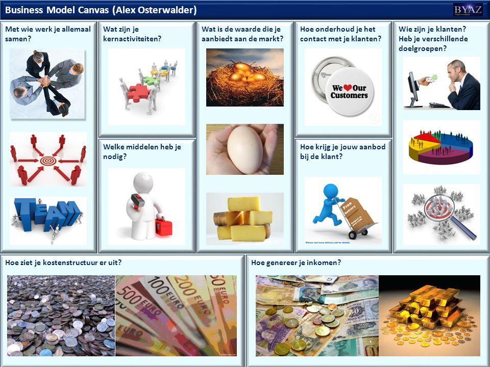 Business Model Canvas (Alex Osterwalder) Hoe genereer je inkomen?Hoe ziet je kostenstructuur er uit? Met wie werk je allemaal samen? Wat is de waarde