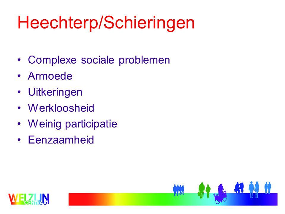 Heechterp/Schieringen Complexe sociale problemen Armoede Uitkeringen Werkloosheid Weinig participatie Eenzaamheid