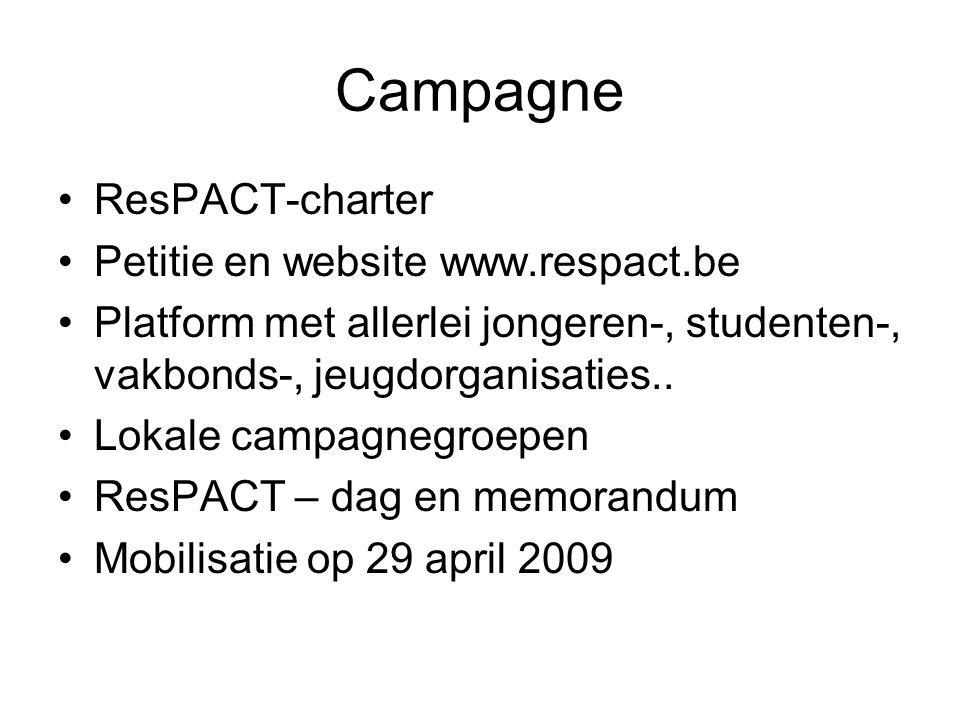 Campagne ResPACT-charter Petitie en website www.respact.be Platform met allerlei jongeren-, studenten-, vakbonds-, jeugdorganisaties..