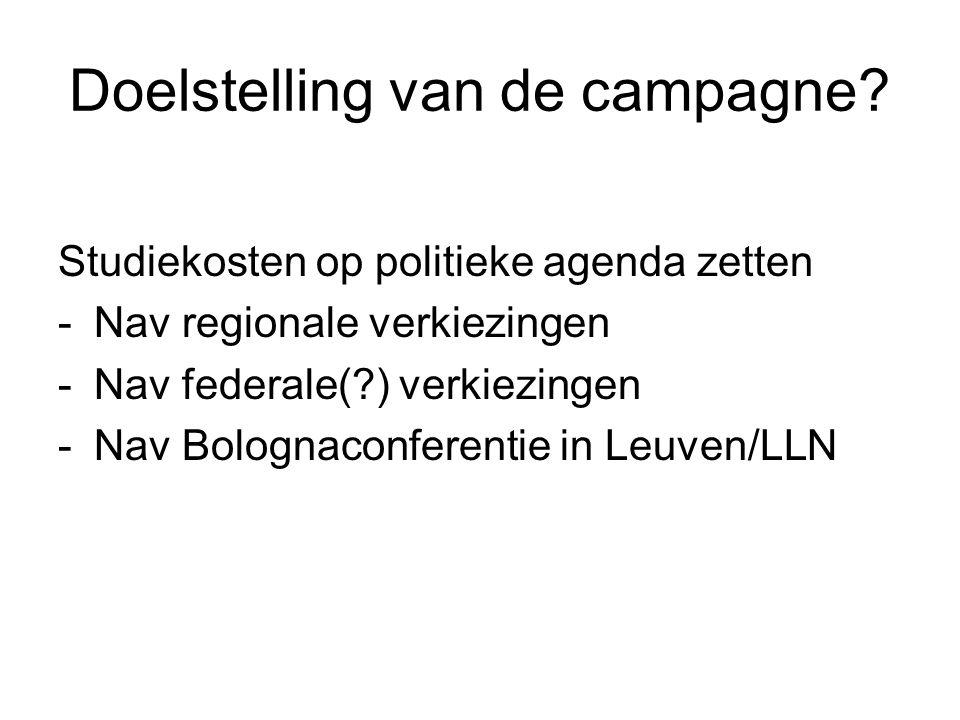 Doelstelling van de campagne.