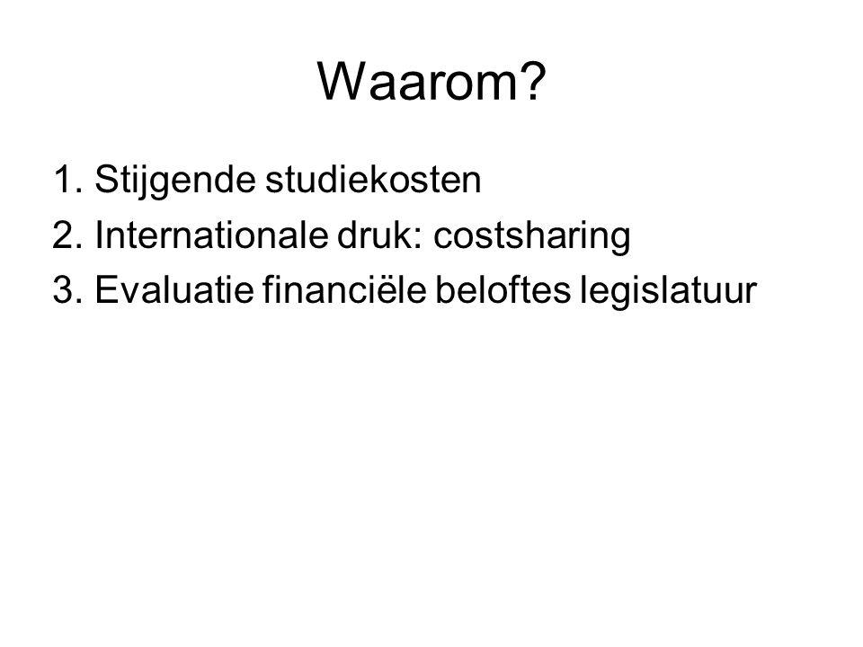 Waarom. 1. Stijgende studiekosten 2. Internationale druk: costsharing 3.