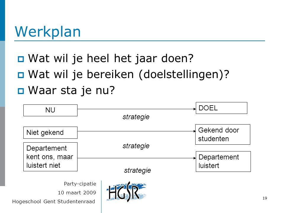 Hogeschool Gent Studentenraad 19 10 maart 2009 Party-cipatie Werkplan  Wat wil je heel het jaar doen?  Wat wil je bereiken (doelstellingen)?  Waar