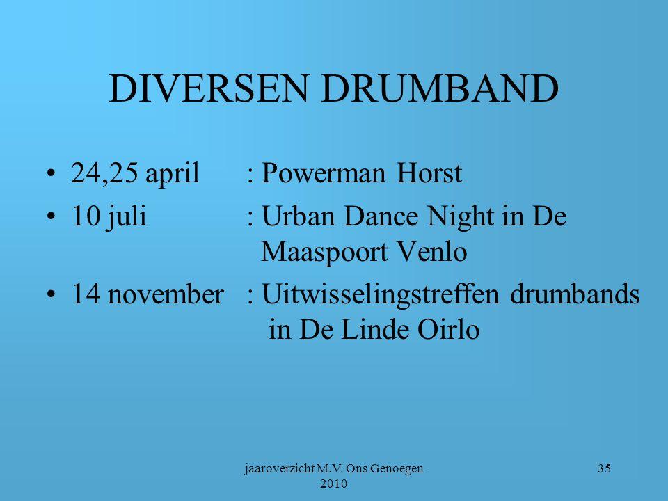 jaaroverzicht M.V. Ons Genoegen 2010 34 Uitwisselingsconcert Leunen; presentatie Imke Jacobs