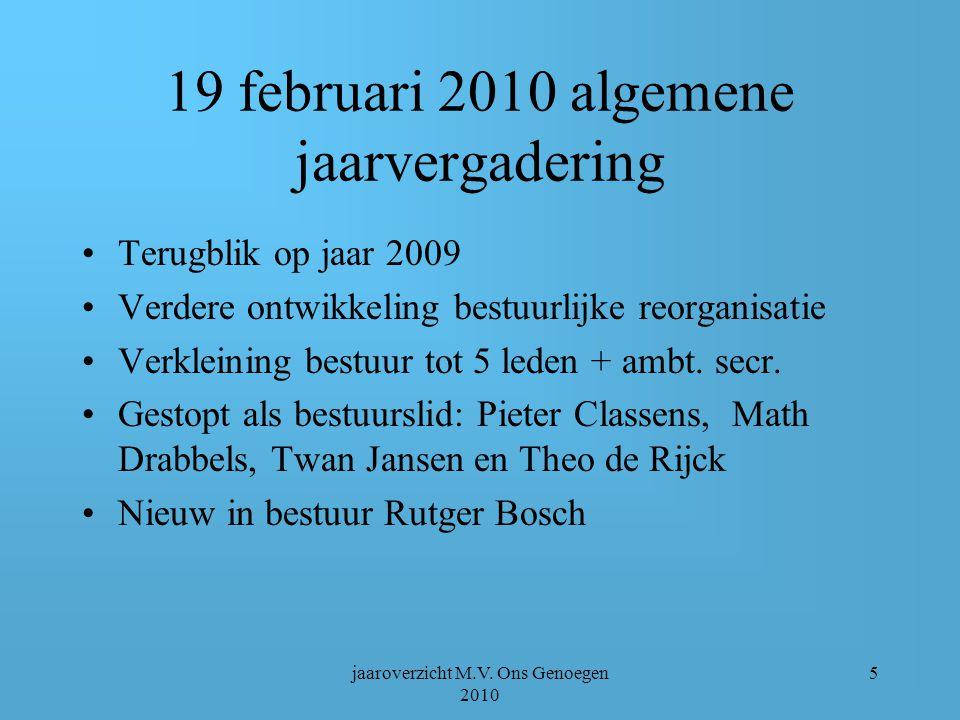 jaaroverzicht M.V. Ons Genoegen 2010 25 Pinkeln…………..