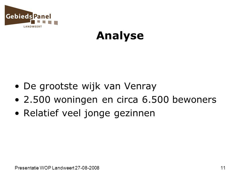 Presentatie WOP Landweert 27-08-200811 Analyse De grootste wijk van Venray 2.500 woningen en circa 6.500 bewoners Relatief veel jonge gezinnen