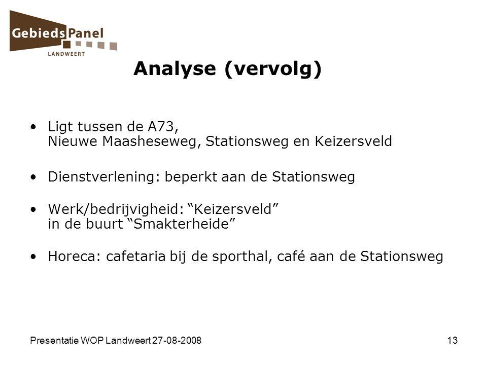 Presentatie WOP Landweert 27-08-200813 Analyse (vervolg) Ligt tussen de A73, Nieuwe Maasheseweg, Stationsweg en Keizersveld Dienstverlening: beperkt a
