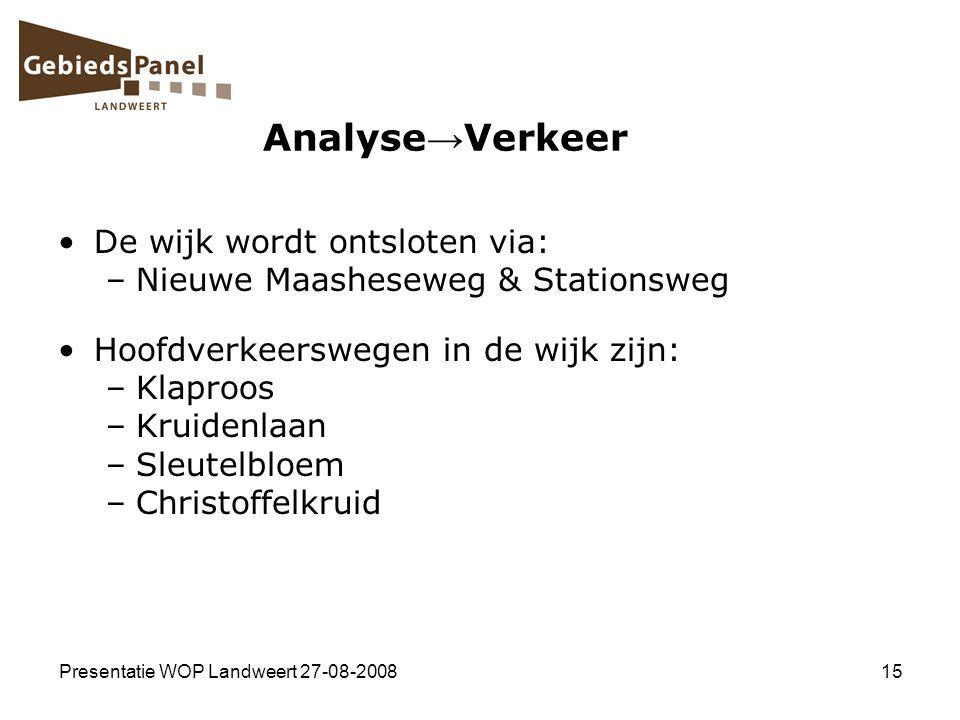 Presentatie WOP Landweert 27-08-200815 Analyse → Verkeer De wijk wordt ontsloten via: –Nieuwe Maasheseweg & Stationsweg Hoofdverkeerswegen in de wijk