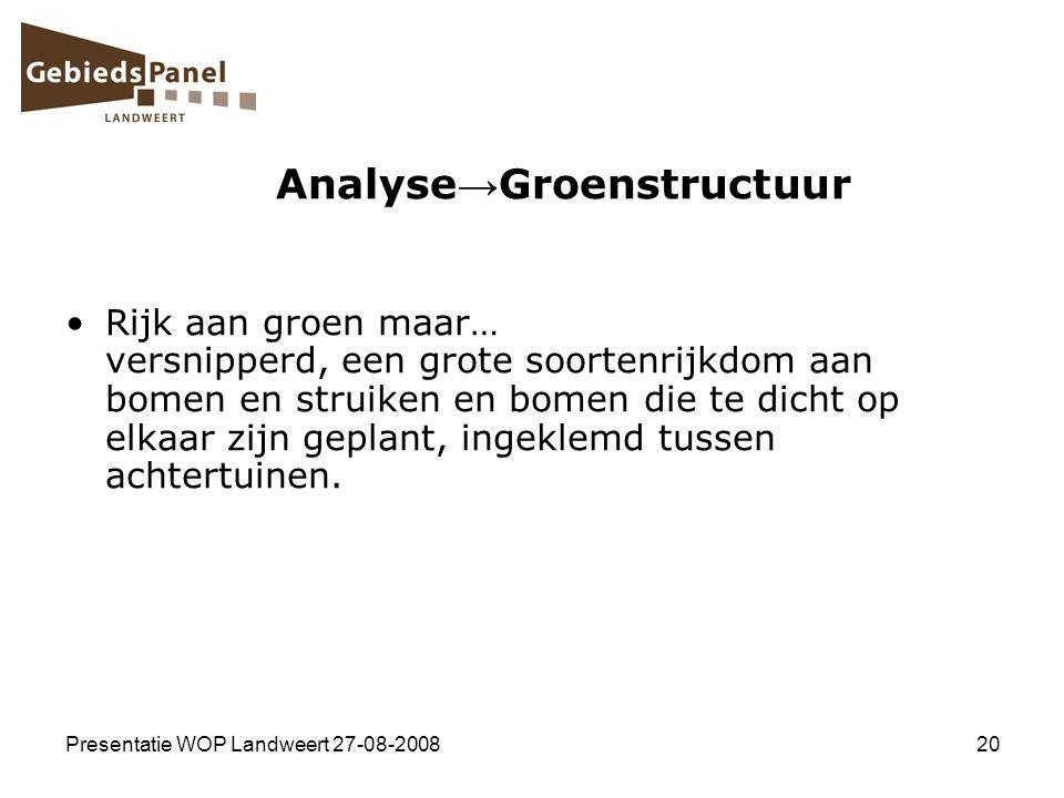 Presentatie WOP Landweert 27-08-200820 Analyse → Groenstructuur Rijk aan groen maar… versnipperd, een grote soortenrijkdom aan bomen en struiken en bo