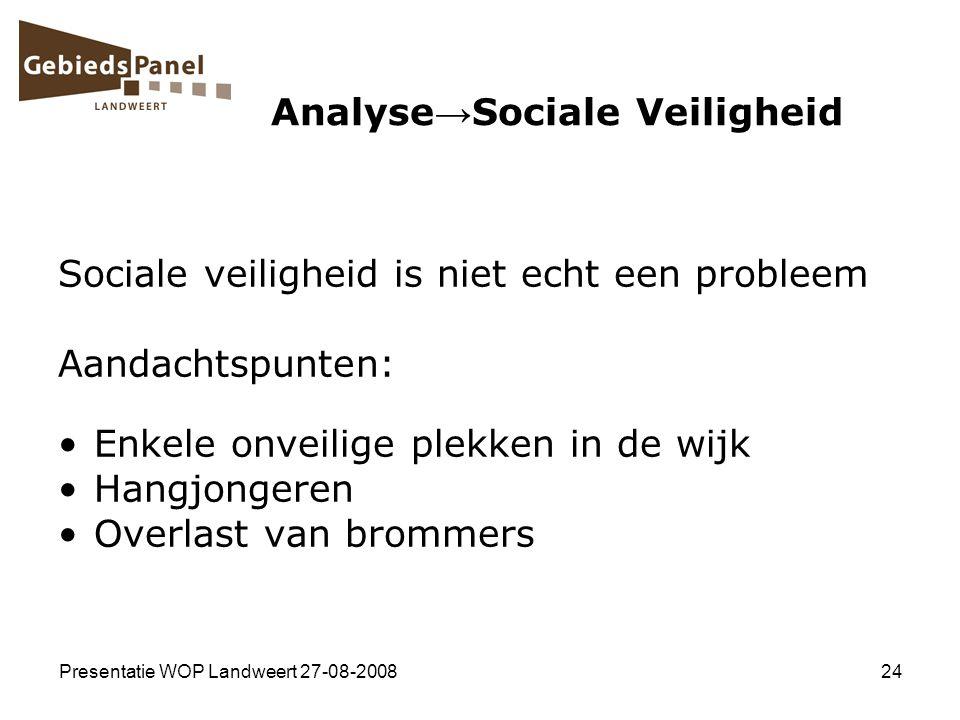 Presentatie WOP Landweert 27-08-200824 Analyse → Sociale Veiligheid Sociale veiligheid is niet echt een probleem Aandachtspunten: Enkele onveilige ple
