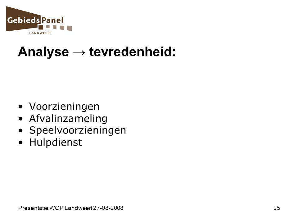 Presentatie WOP Landweert 27-08-200825 Analyse → tevredenheid: Voorzieningen Afvalinzameling Speelvoorzieningen Hulpdienst