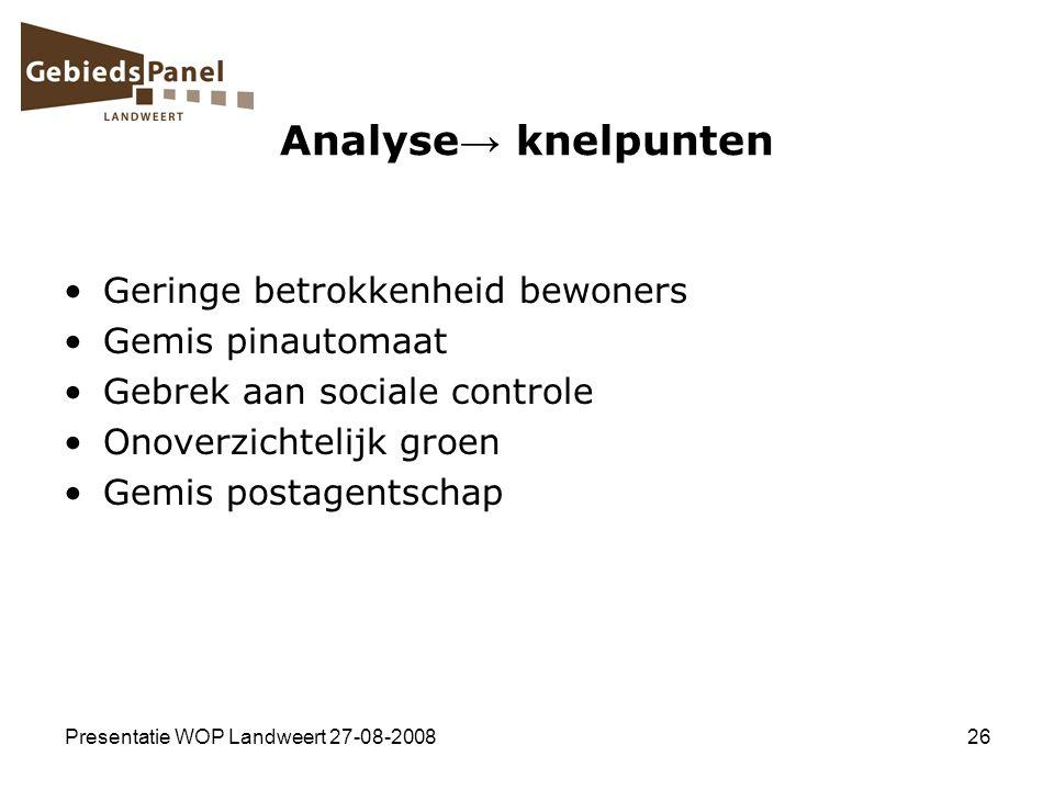 Presentatie WOP Landweert 27-08-200826 Analyse → knelpunten Geringe betrokkenheid bewoners Gemis pinautomaat Gebrek aan sociale controle Onoverzichtel