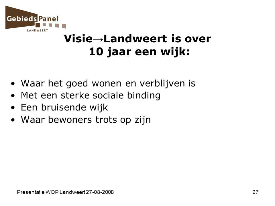 Presentatie WOP Landweert 27-08-200827 Visie → Landweert is over 10 jaar een wijk: Waar het goed wonen en verblijven is Met een sterke sociale binding