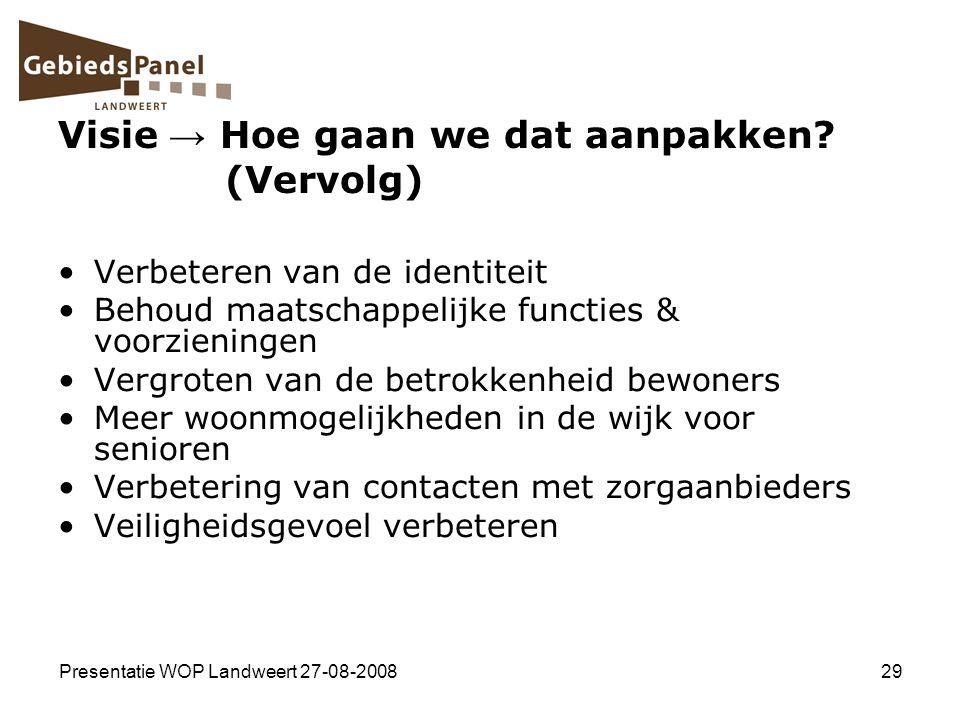 Presentatie WOP Landweert 27-08-200829 Visie → Hoe gaan we dat aanpakken? (Vervolg) Verbeteren van de identiteit Behoud maatschappelijke functies & vo