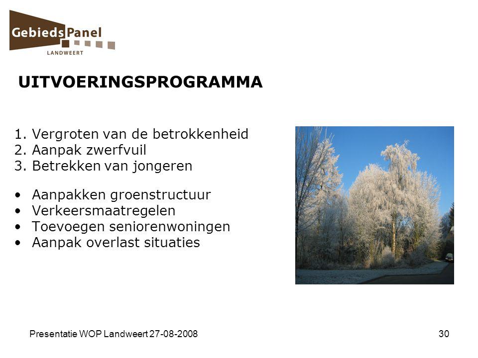 Presentatie WOP Landweert 27-08-200830 UITVOERINGSPROGRAMMA 1.Vergroten van de betrokkenheid 2.Aanpak zwerfvuil 3.Betrekken van jongeren Aanpakken gro