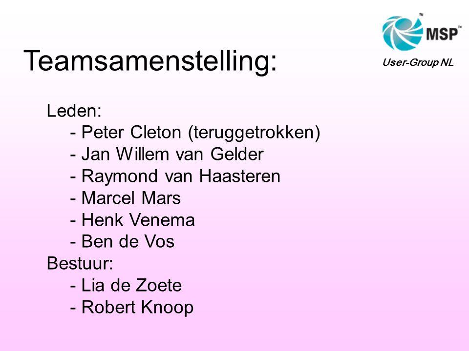 Teamsamenstelling: Leden: - Peter Cleton (teruggetrokken) - Jan Willem van Gelder - Raymond van Haasteren - Marcel Mars - Henk Venema - Ben de Vos Bestuur: - Lia de Zoete - Robert Knoop User-Group NL