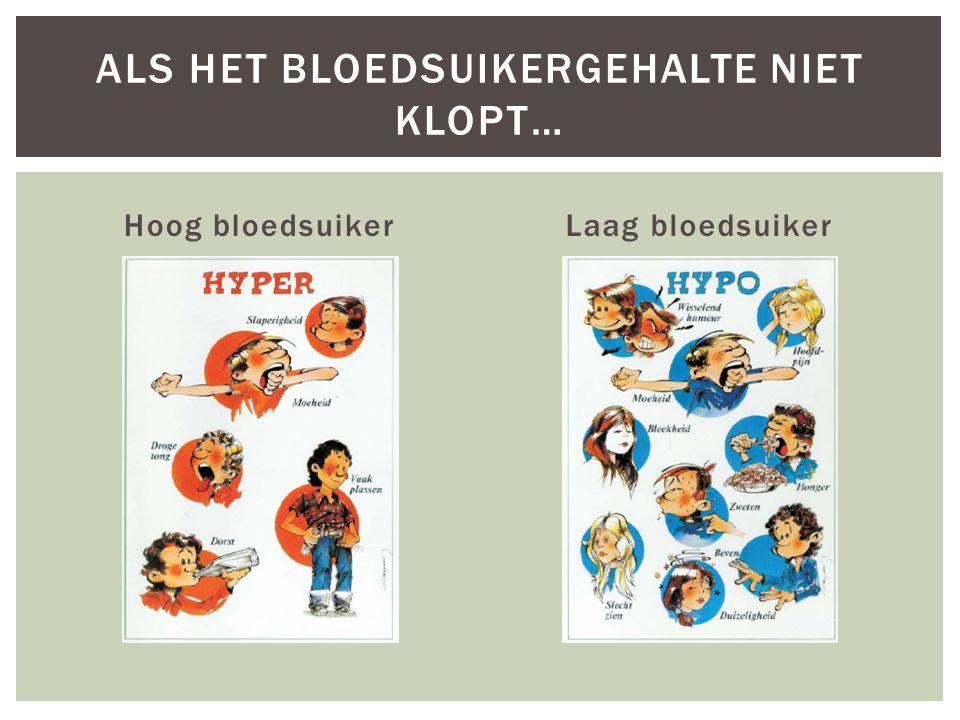 Hoog bloedsuikerLaag bloedsuiker ALS HET BLOEDSUIKERGEHALTE NIET KLOPT…