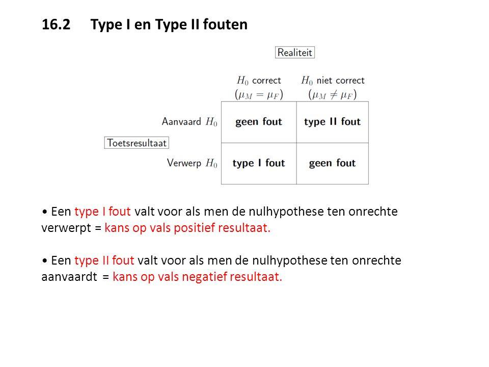 16.2 Type I en Type II fouten Een type I fout valt voor als men de nulhypothese ten onrechte verwerpt = kans op vals positief resultaat. Een type II f