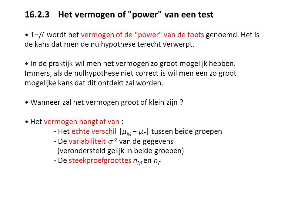 Of de benodigde sample size plotten i.f.v. het te bereiken vermogen (N vs. power):