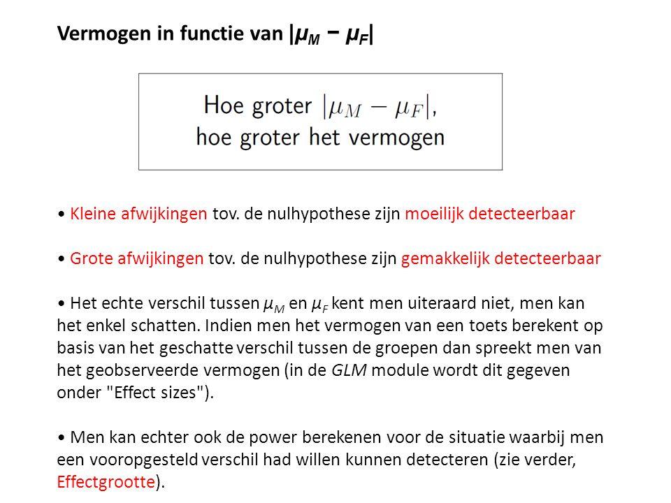 Vermogen in functie van  μ M − μ F   Kleine afwijkingen tov. de nulhypothese zijn moeilijk detecteerbaar Grote afwijkingen tov. de nulhypothese zijn g