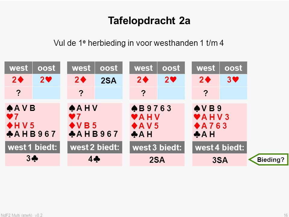 NdF2 Multi (sterk) v0.216 Tafelopdracht 2a westoost 2♦2♥ ? ♠A V B ♥7 ♦H V 5 ♣A H B 9 6 7 west 1 biedt: westoost 2♦2SA ? ♠A H V ♥7 ♦V B 5 ♣A H B 9 6 7