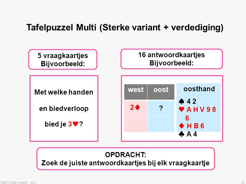 NdF2 Multi (sterk) v0.231 Tafelpuzzel Multi (Sterke variant + verdediging) OPDRACHT: Zoek de juiste antwoordkaartjes bij elk vraagkaartje 5 vraagkaart