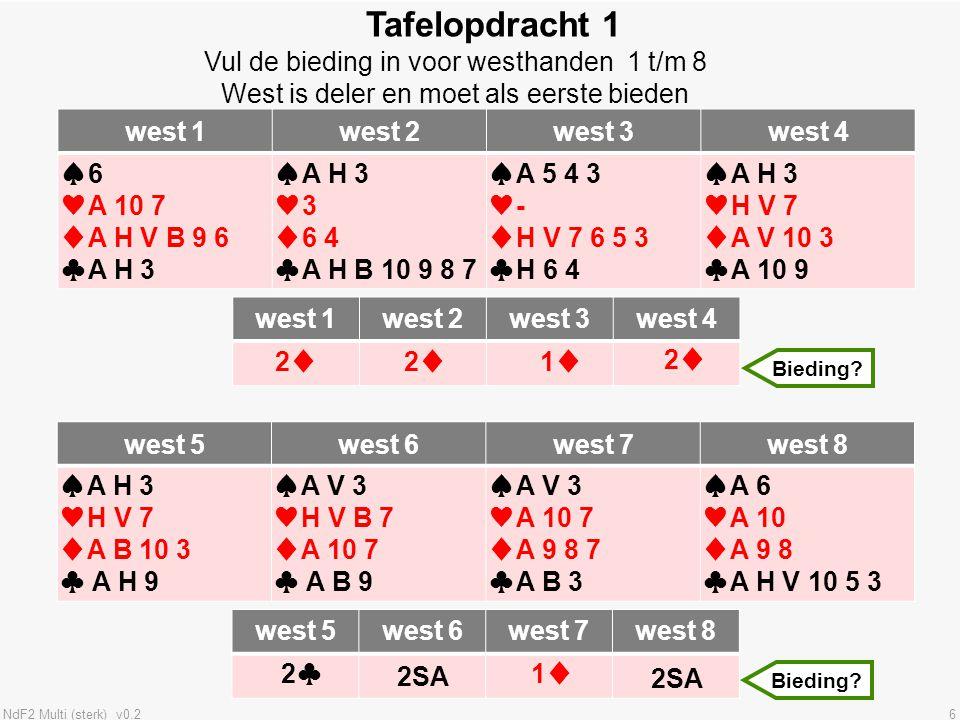 NdF2 Multi (sterk) v0.26 Tafelopdracht 1 Vul de bieding in voor westhanden 1 t/m 8 West is deler en moet als eerste bieden west 1west 2west 3west 4 ♠6