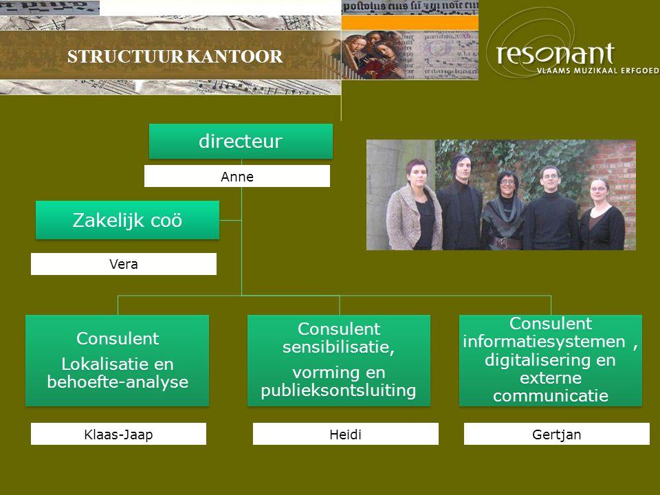 STRUCTUUR KANTOOR directeur Consulent Lokalisatie en behoefte-analyse Consulent sensibilisatie, vorming en publieksontsluiting Consulent informatiesys
