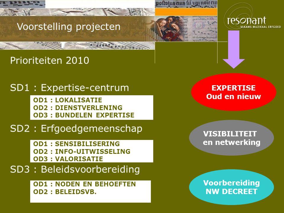 Voorstelling projecten Prioriteiten 2010 SD1 : Expertise-centrum SD2 : Erfgoedgemeenschap SD3 : Beleidsvoorbereiding OD1 : LOKALISATIE OD2 : DIENSTVER