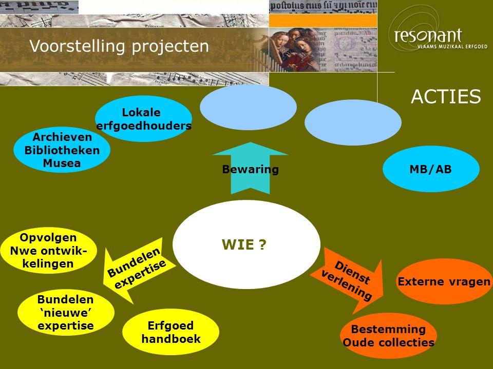 Voorstelling projecten ACTIES WIE .