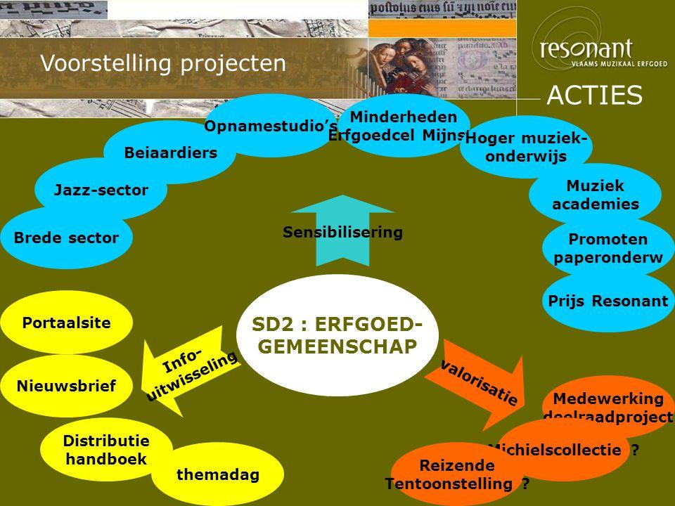 Voorstelling projecten ACTIES SD2 : ERFGOED- GEMEENSCHAP Brede sector Jazz-sector Beiaardiers Opnamestudio's Medewerking deelraadproject Michielscollectie .