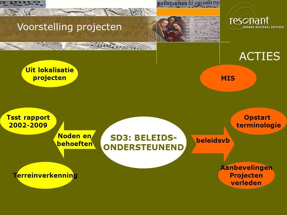 Voorstelling projecten ACTIES SD3: BELEIDS- ONDERSTEUNEND MIS Opstart terminologie Terreinverkenning Tsst rapport 2002-2009 Uit lokalisatie projecten Noden en behoeften beleidsvb Aanbevelingen Projecten verleden