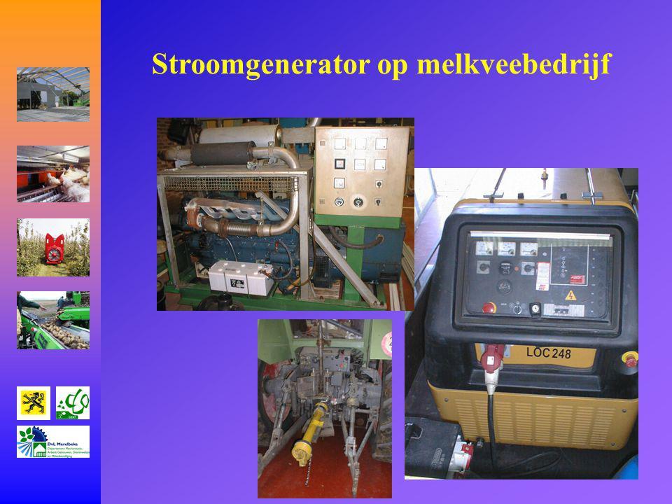 Stroomgenerator op melkveebedrijf