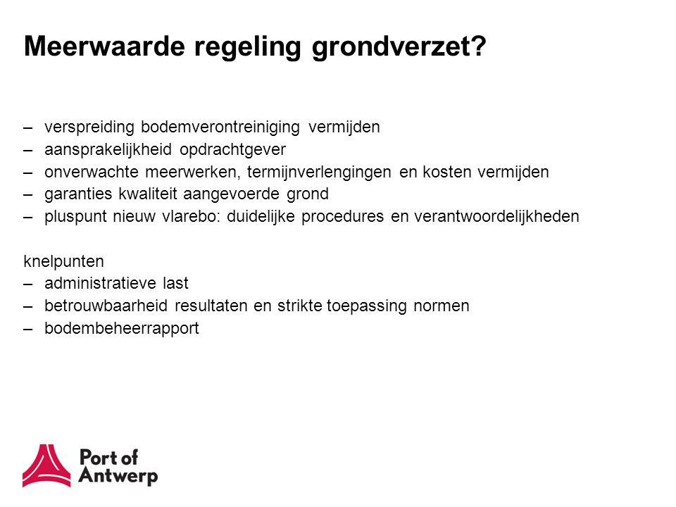 Meerwaarde regeling grondverzet.