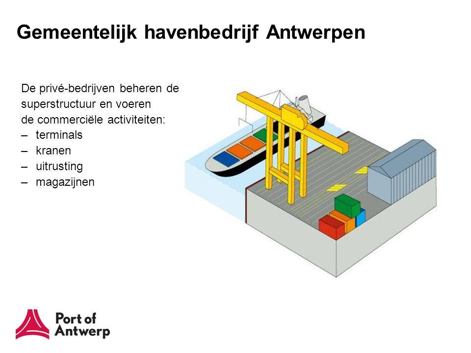 Gemeentelijk havenbedrijf Antwerpen De privé-bedrijven beheren de superstructuur en voeren de commerciële activiteiten: –terminals –kranen –uitrusting –magazijnen