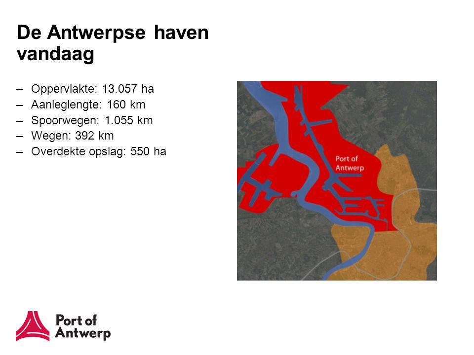 De Antwerpse haven vandaag –Oppervlakte: 13.057 ha –Aanleglengte: 160 km –Spoorwegen: 1.055 km –Wegen: 392 km –Overdekte opslag: 550 ha